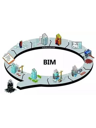 BIM技术应用